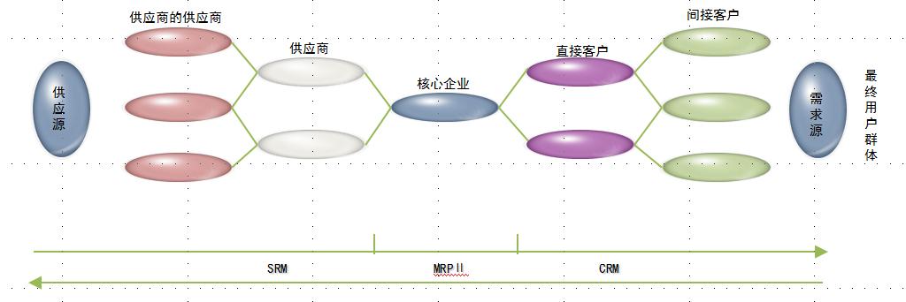 采购管理前置化参考图.png